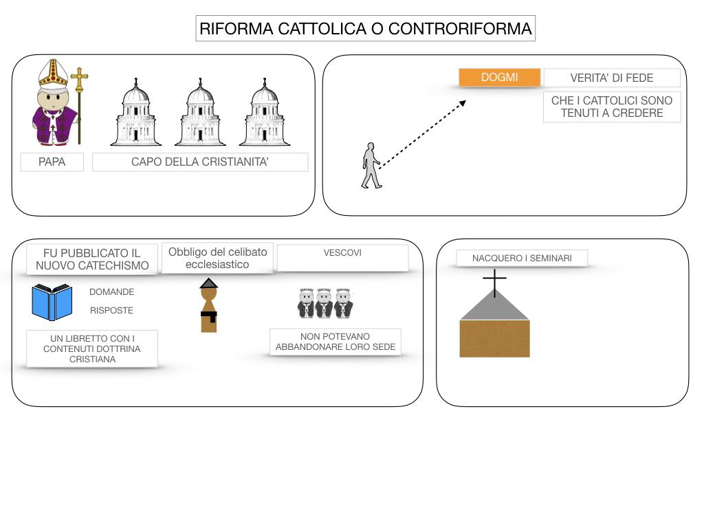 16. RIFORMA CATTOLICA O CONTRORIFORMA_SIMULAZIONE.050