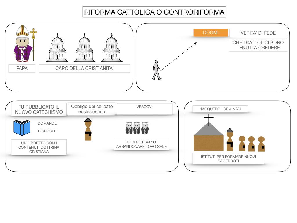 16. RIFORMA CATTOLICA O CONTRORIFORMA_SIMULAZIONE.051