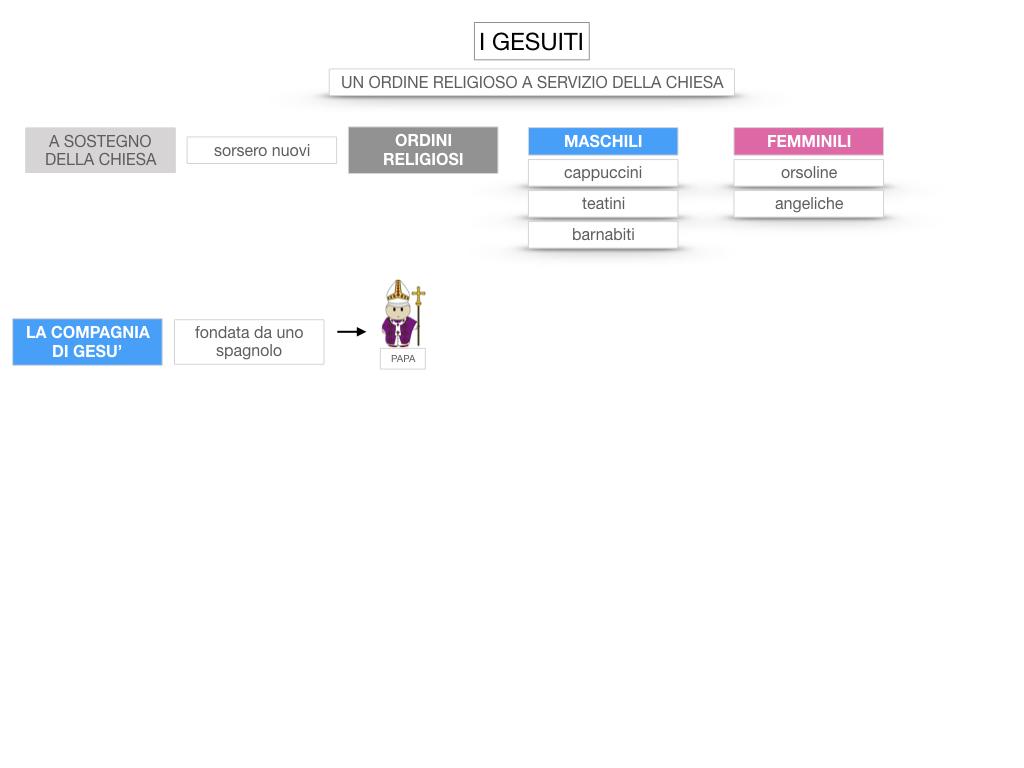 17. I GESUITI_SIMULAZIONE.015