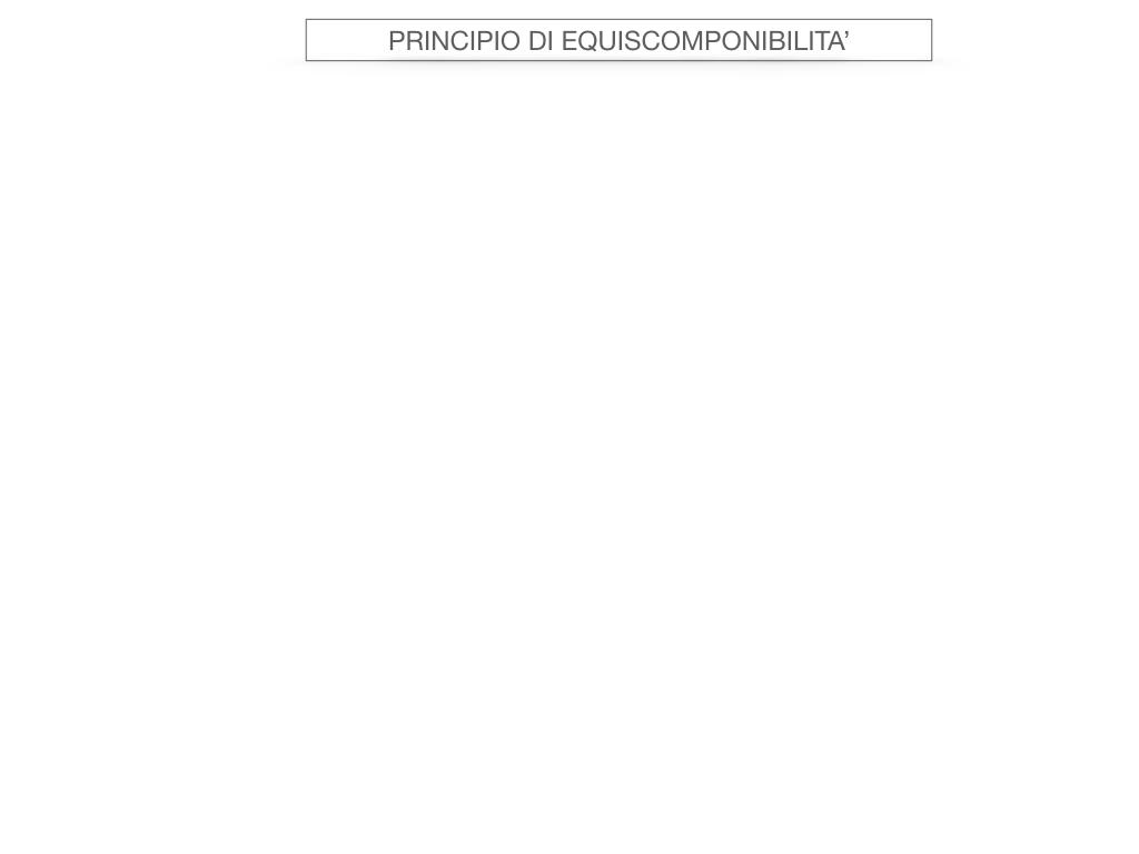 1. IL PRINCIPIO DI EQUISCOMPONIBILITA'_SIMULAZIONE.001