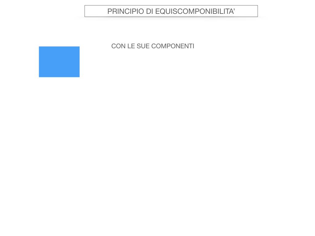 1. IL PRINCIPIO DI EQUISCOMPONIBILITA'_SIMULAZIONE.004