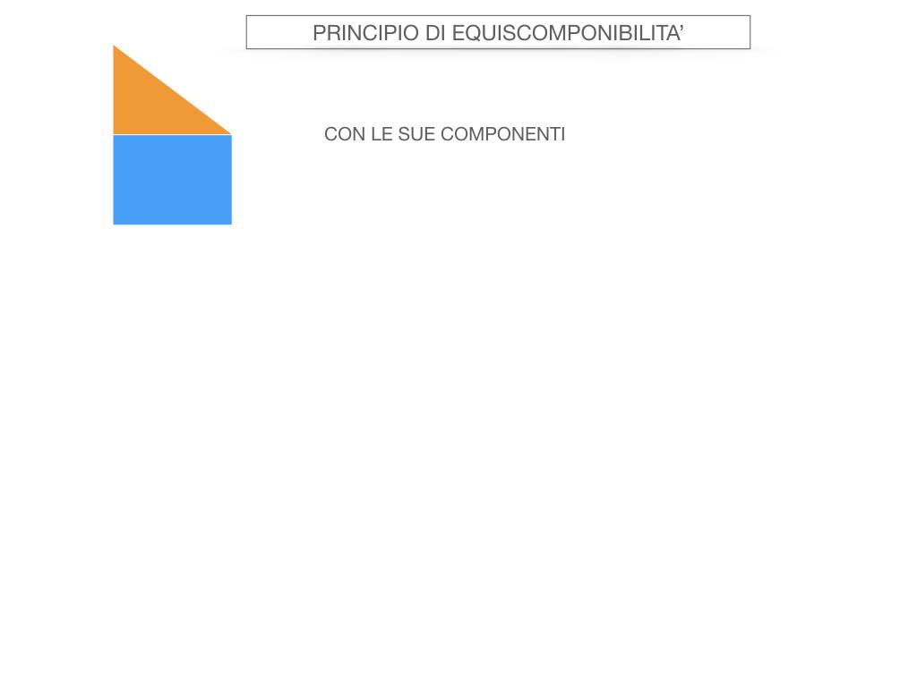 1. IL PRINCIPIO DI EQUISCOMPONIBILITA'_SIMULAZIONE.005