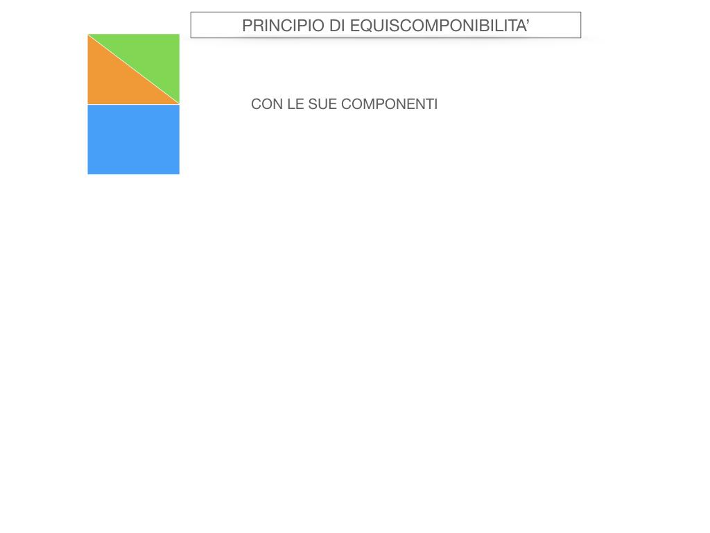 1. IL PRINCIPIO DI EQUISCOMPONIBILITA'_SIMULAZIONE.006