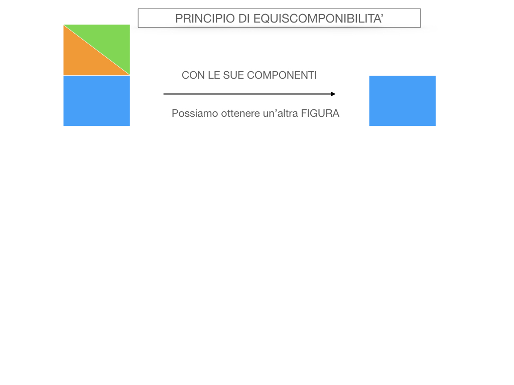 1. IL PRINCIPIO DI EQUISCOMPONIBILITA'_SIMULAZIONE.008