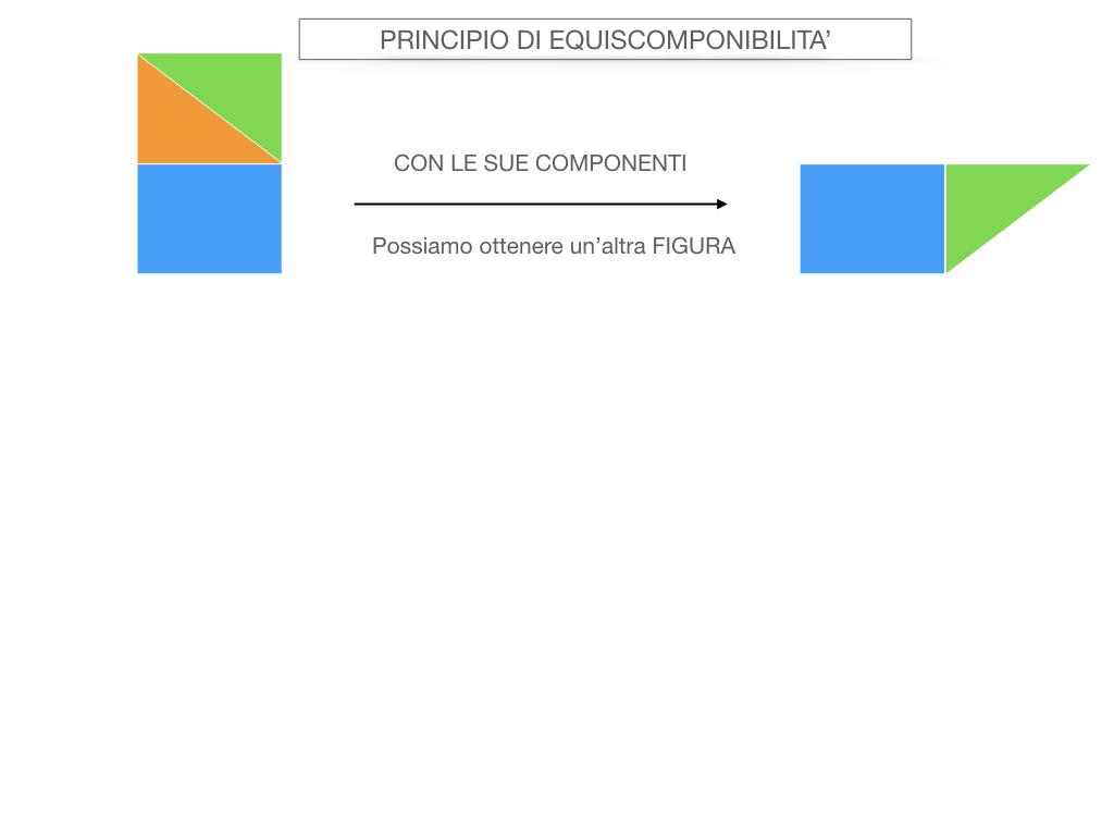 1. IL PRINCIPIO DI EQUISCOMPONIBILITA'_SIMULAZIONE.009