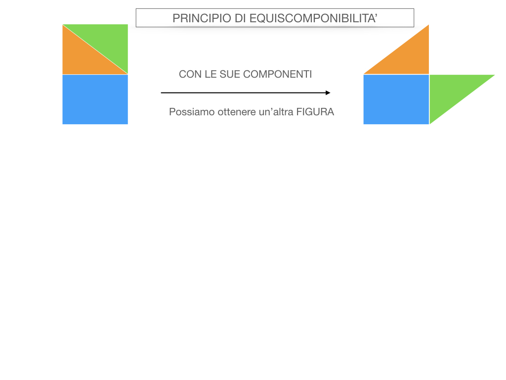 1. IL PRINCIPIO DI EQUISCOMPONIBILITA'_SIMULAZIONE.010