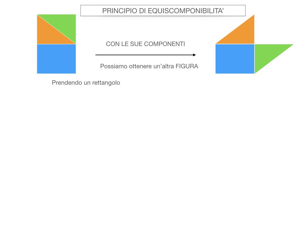 1. IL PRINCIPIO DI EQUISCOMPONIBILITA'_SIMULAZIONE.011