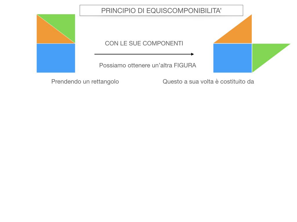 1. IL PRINCIPIO DI EQUISCOMPONIBILITA'_SIMULAZIONE.012