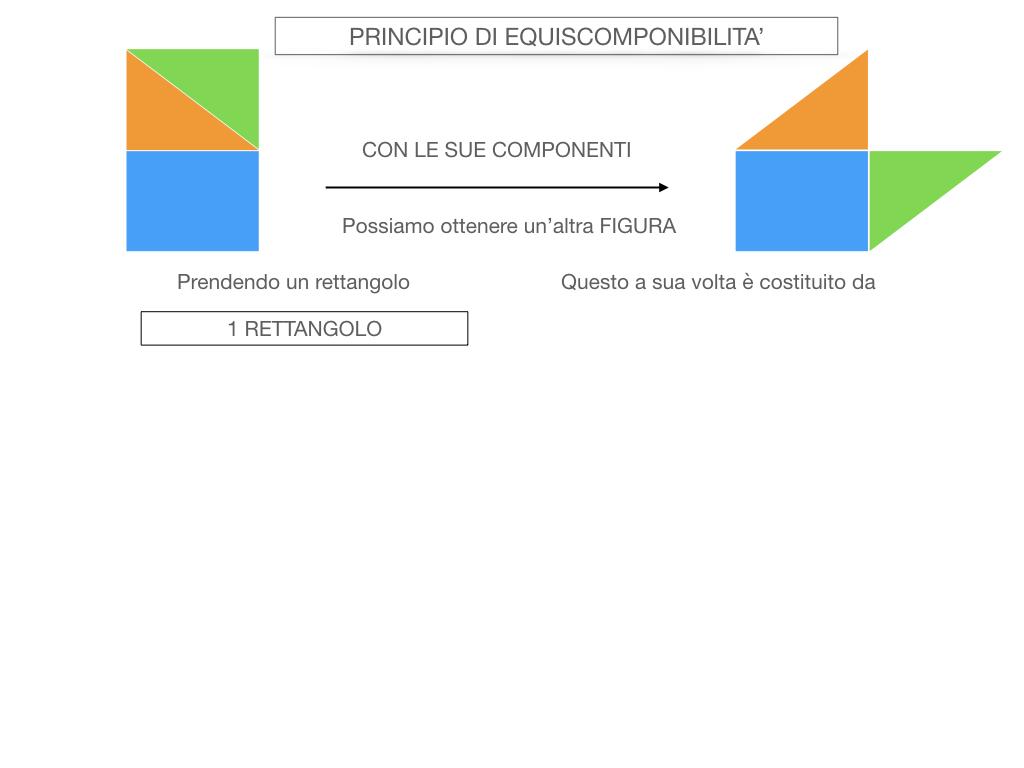 1. IL PRINCIPIO DI EQUISCOMPONIBILITA'_SIMULAZIONE.013