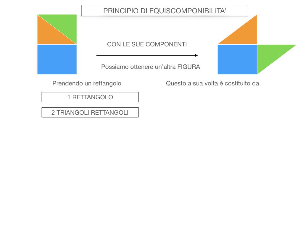 1. IL PRINCIPIO DI EQUISCOMPONIBILITA'_SIMULAZIONE.014