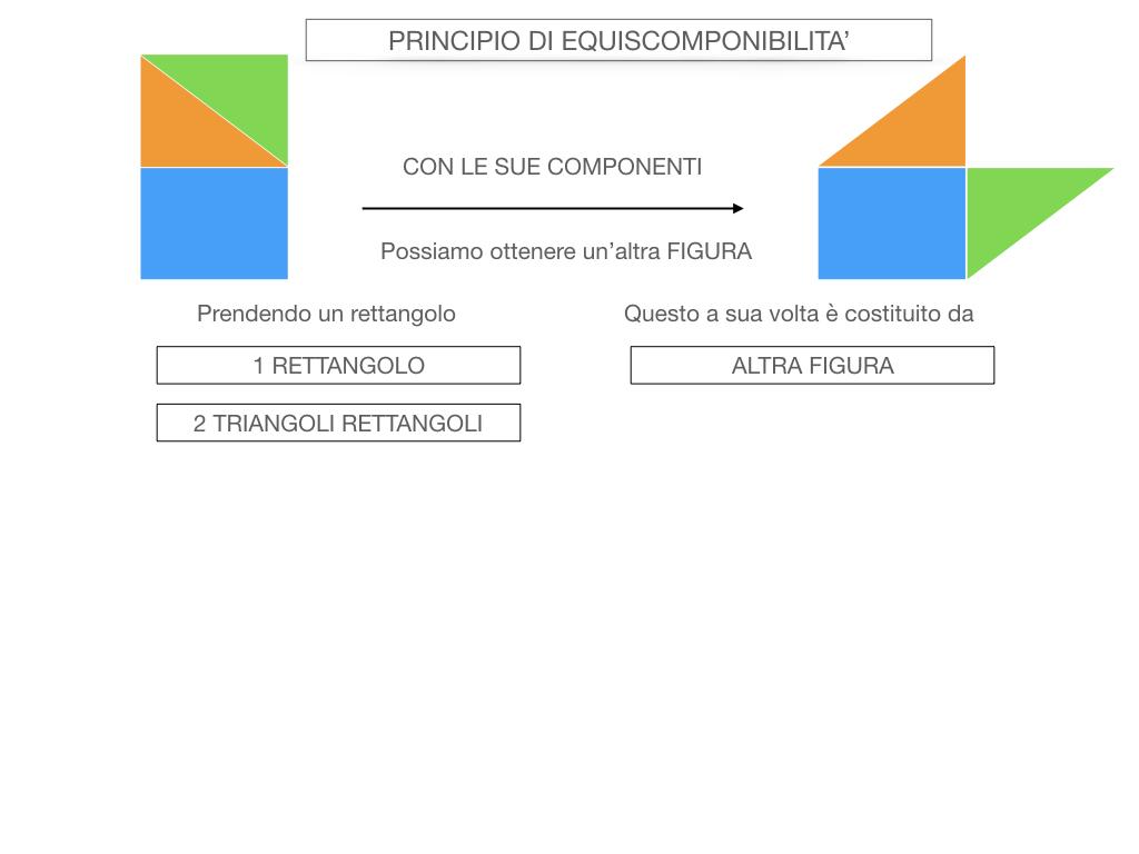 1. IL PRINCIPIO DI EQUISCOMPONIBILITA'_SIMULAZIONE.015