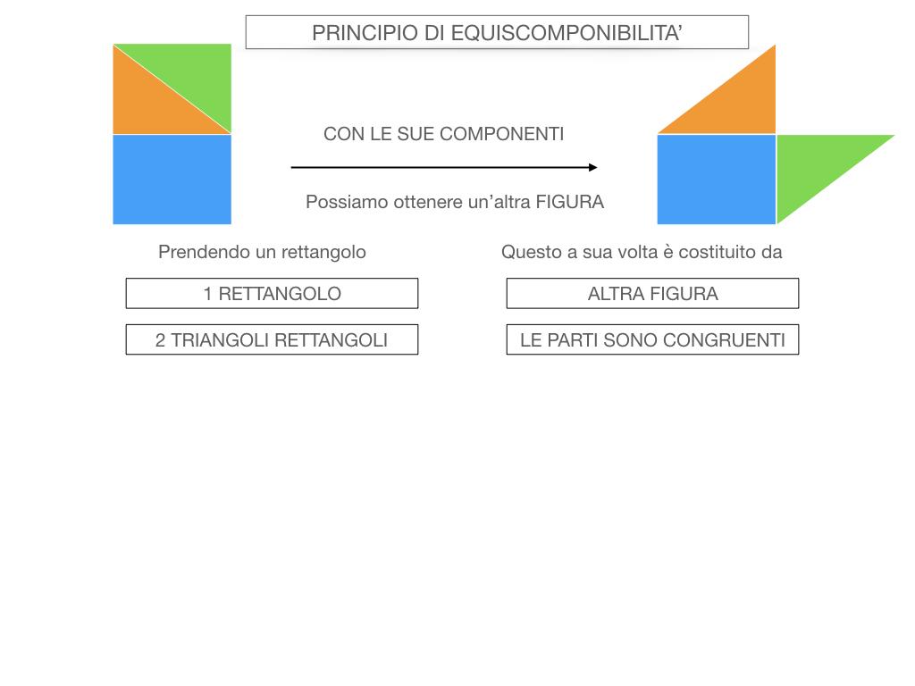 1. IL PRINCIPIO DI EQUISCOMPONIBILITA'_SIMULAZIONE.016