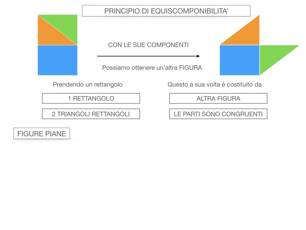 1. IL PRINCIPIO DI EQUISCOMPONIBILITA'_SIMULAZIONE.017