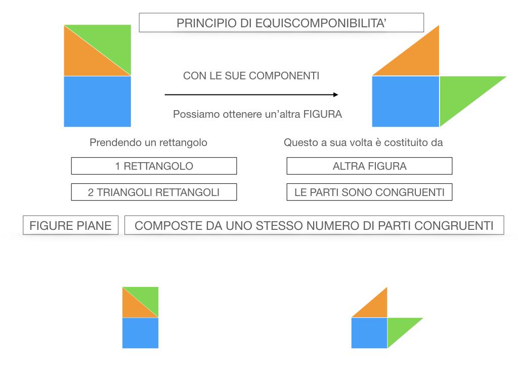 1. IL PRINCIPIO DI EQUISCOMPONIBILITA'_SIMULAZIONE.018