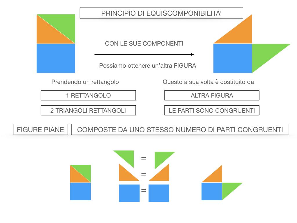 1. IL PRINCIPIO DI EQUISCOMPONIBILITA'_SIMULAZIONE.019