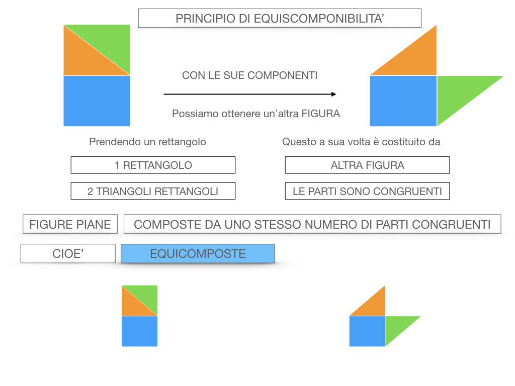 1. IL PRINCIPIO DI EQUISCOMPONIBILITA'_SIMULAZIONE.020
