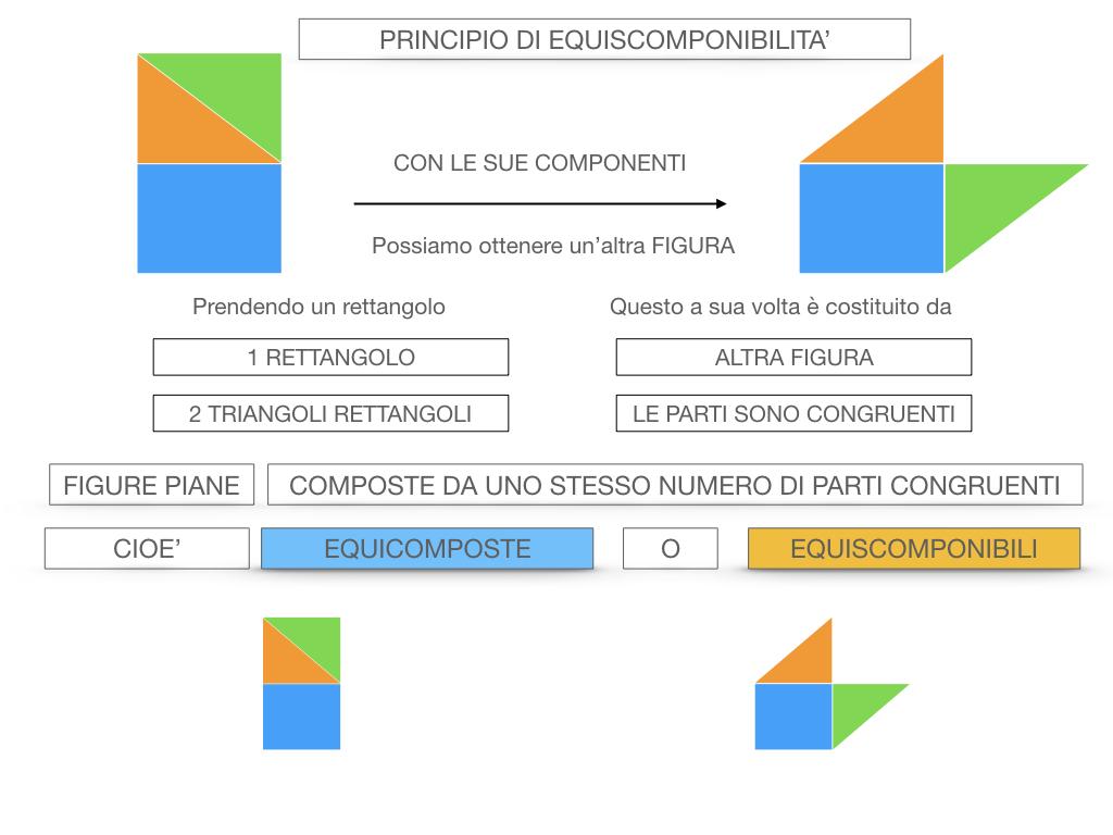 1. IL PRINCIPIO DI EQUISCOMPONIBILITA'_SIMULAZIONE.021