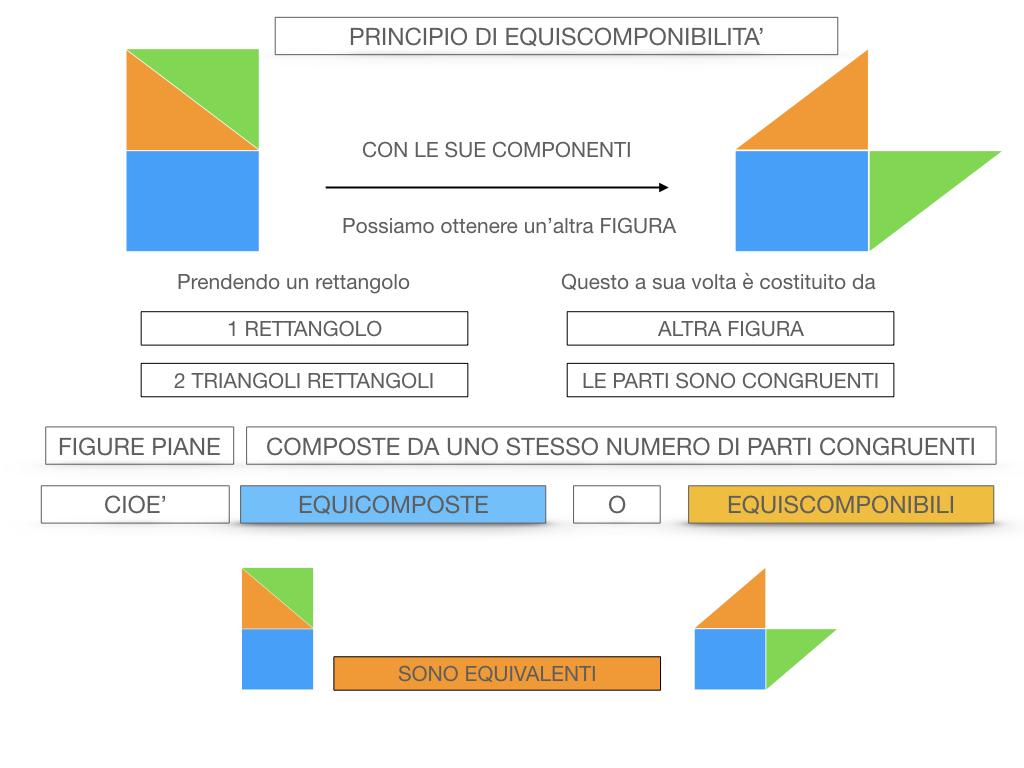 1. IL PRINCIPIO DI EQUISCOMPONIBILITA'_SIMULAZIONE.022