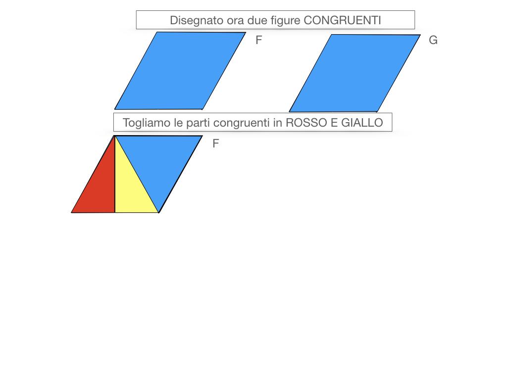 1. IL PRINCIPIO DI EQUISCOMPONIBILITA'_SIMULAZIONE.042