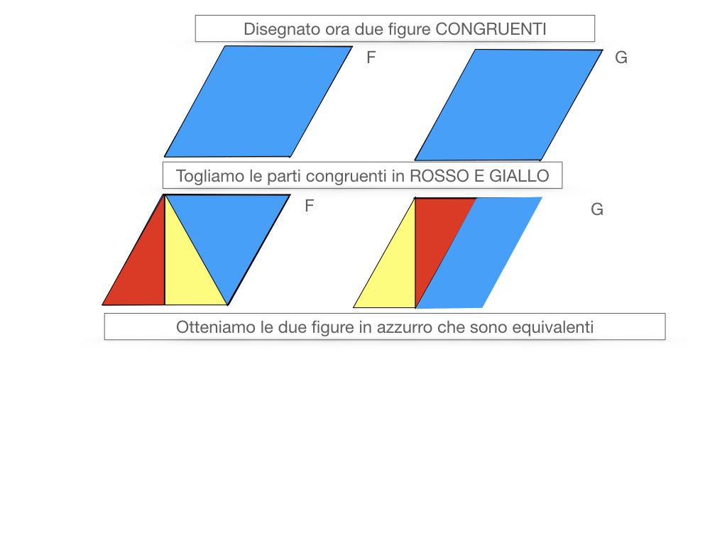 1. IL PRINCIPIO DI EQUISCOMPONIBILITA'_SIMULAZIONE.044