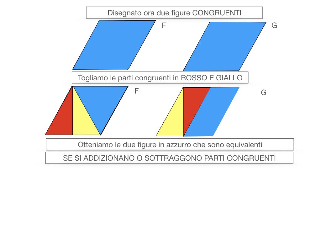 1. IL PRINCIPIO DI EQUISCOMPONIBILITA'_SIMULAZIONE.045