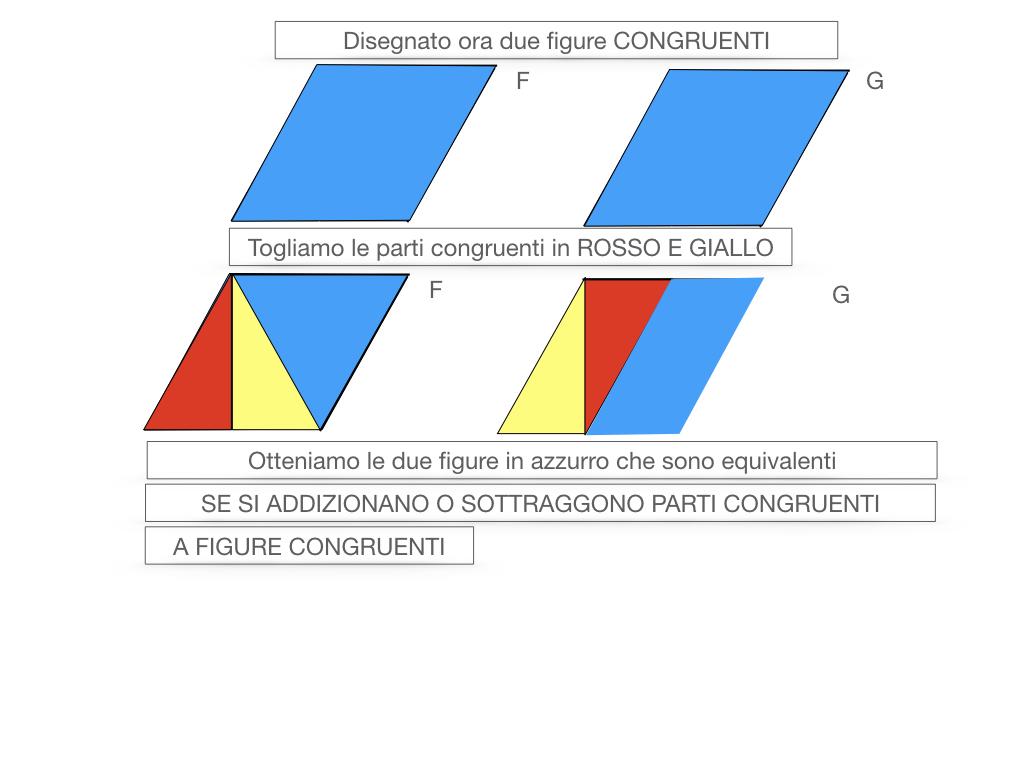 1. IL PRINCIPIO DI EQUISCOMPONIBILITA'_SIMULAZIONE.046