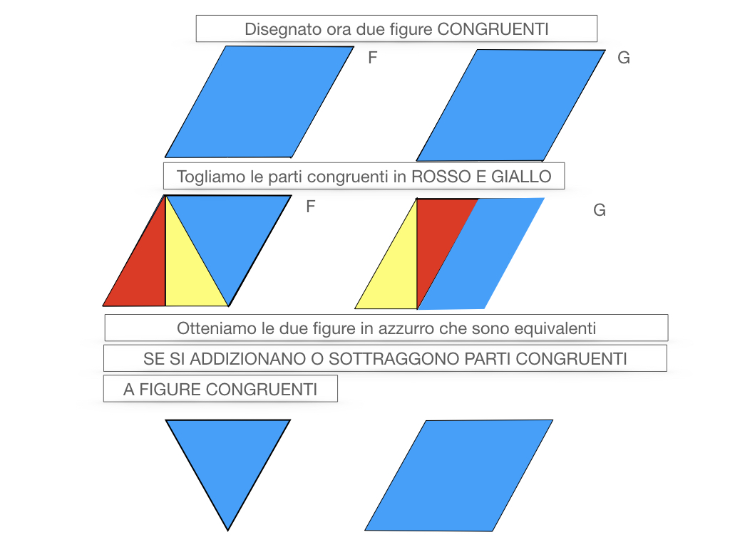 1. IL PRINCIPIO DI EQUISCOMPONIBILITA'_SIMULAZIONE.047
