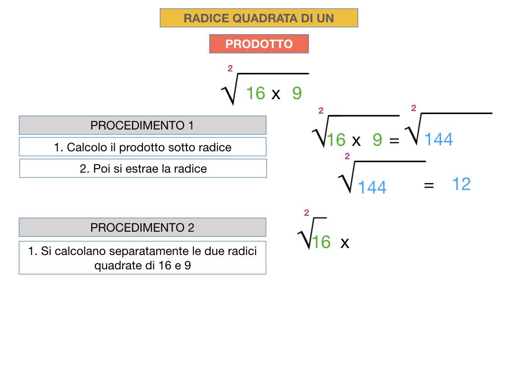 12.PROPRIETA' DELLE RADICI QUADRATE_SIMULAZIONE.009