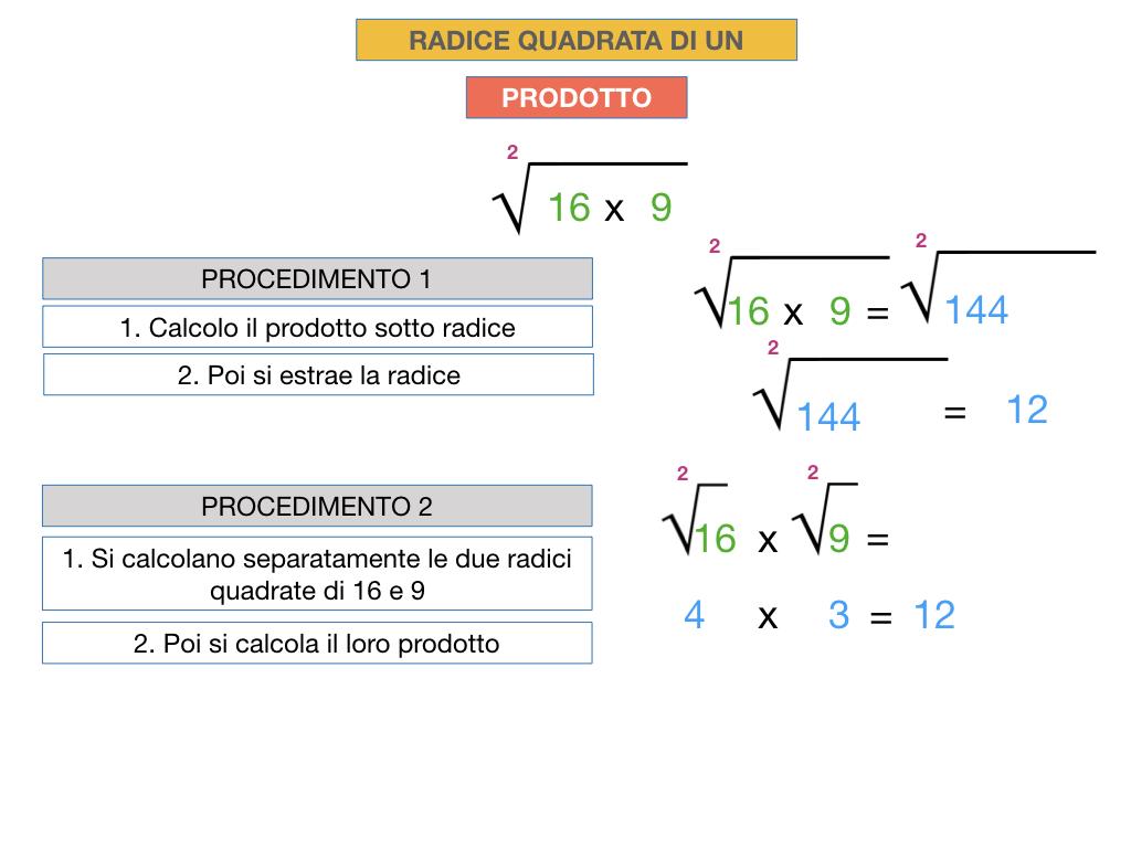 12.PROPRIETA' DELLE RADICI QUADRATE_SIMULAZIONE.013