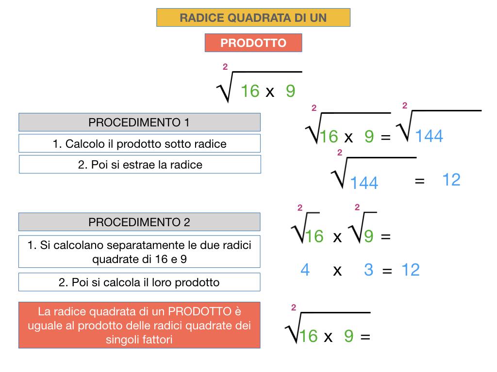 12.PROPRIETA' DELLE RADICI QUADRATE_SIMULAZIONE.014