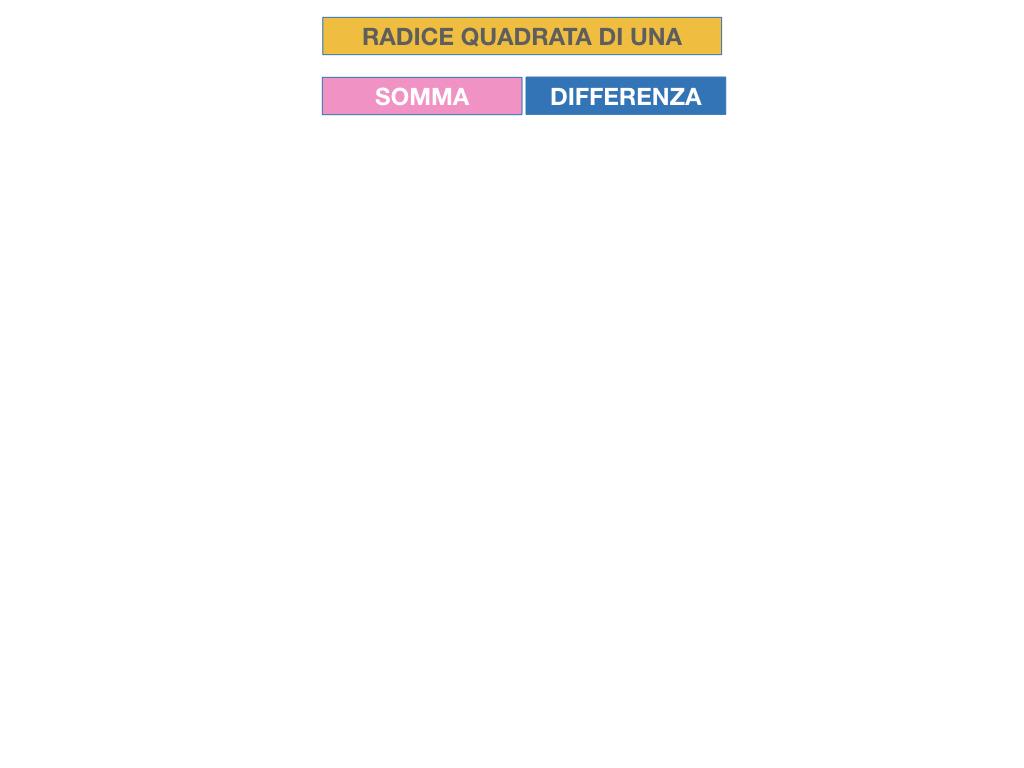 12.PROPRIETA' DELLE RADICI QUADRATE_SIMULAZIONE.040
