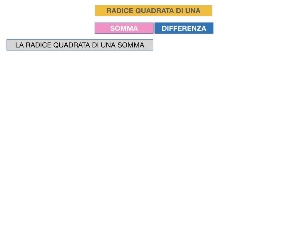 12.PROPRIETA' DELLE RADICI QUADRATE_SIMULAZIONE.041