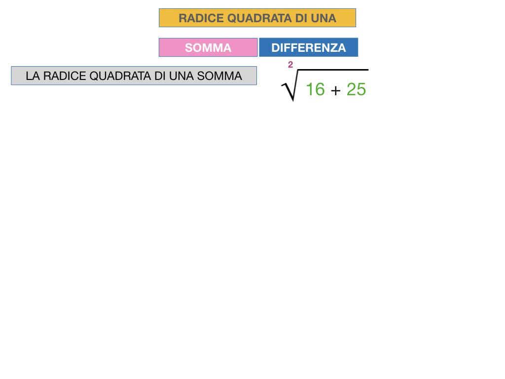 12.PROPRIETA' DELLE RADICI QUADRATE_SIMULAZIONE.042