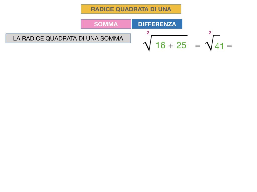 12.PROPRIETA' DELLE RADICI QUADRATE_SIMULAZIONE.043