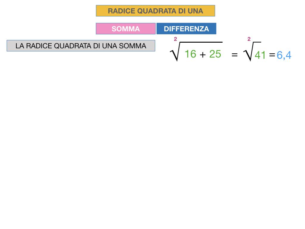 12.PROPRIETA' DELLE RADICI QUADRATE_SIMULAZIONE.044