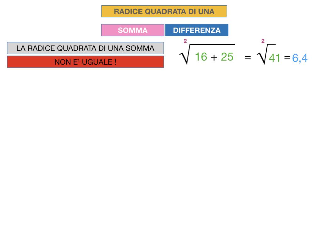 12.PROPRIETA' DELLE RADICI QUADRATE_SIMULAZIONE.045