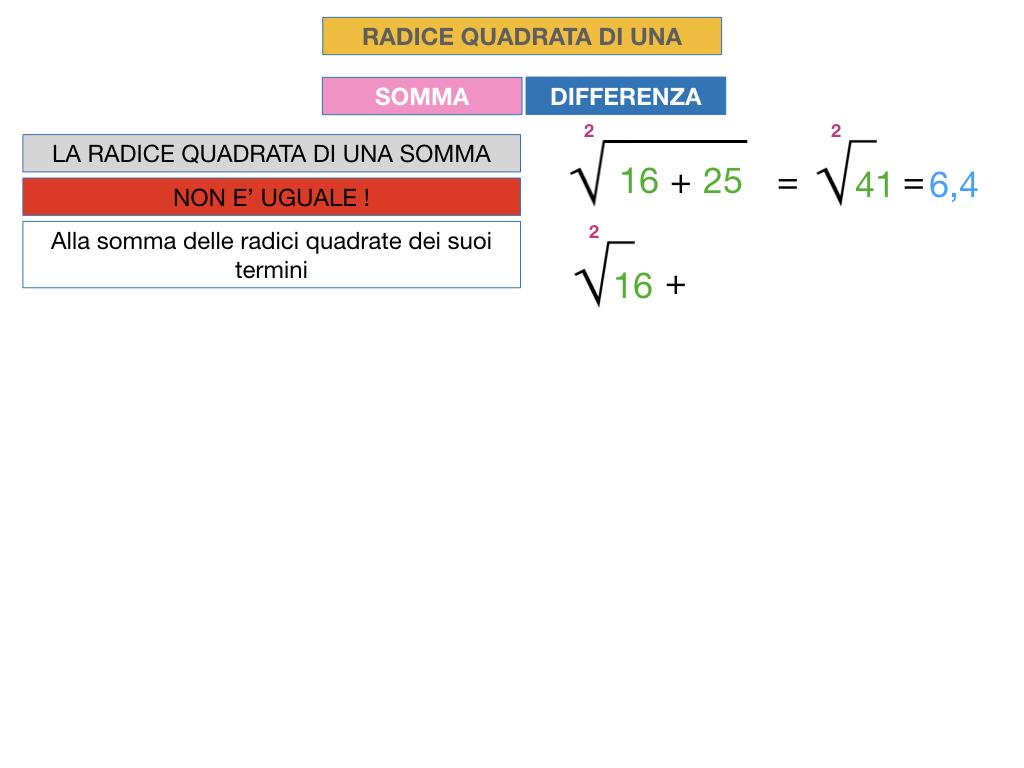 12.PROPRIETA' DELLE RADICI QUADRATE_SIMULAZIONE.046
