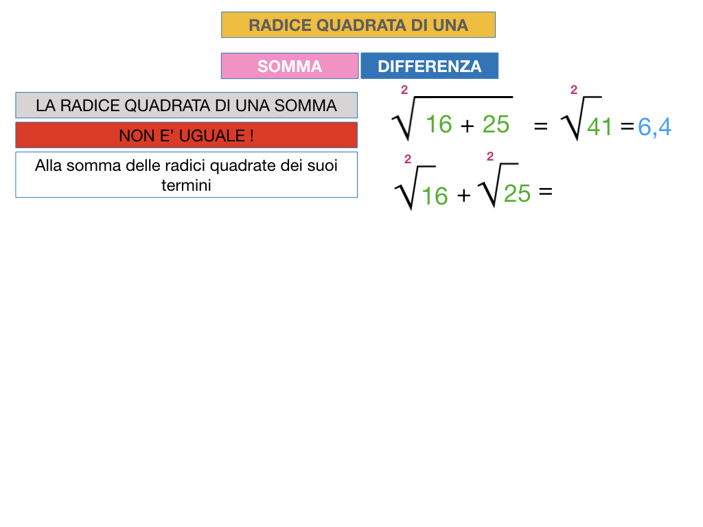12.PROPRIETA' DELLE RADICI QUADRATE_SIMULAZIONE.047