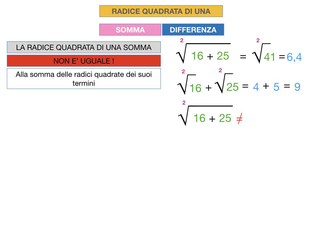 12.PROPRIETA' DELLE RADICI QUADRATE_SIMULAZIONE.050