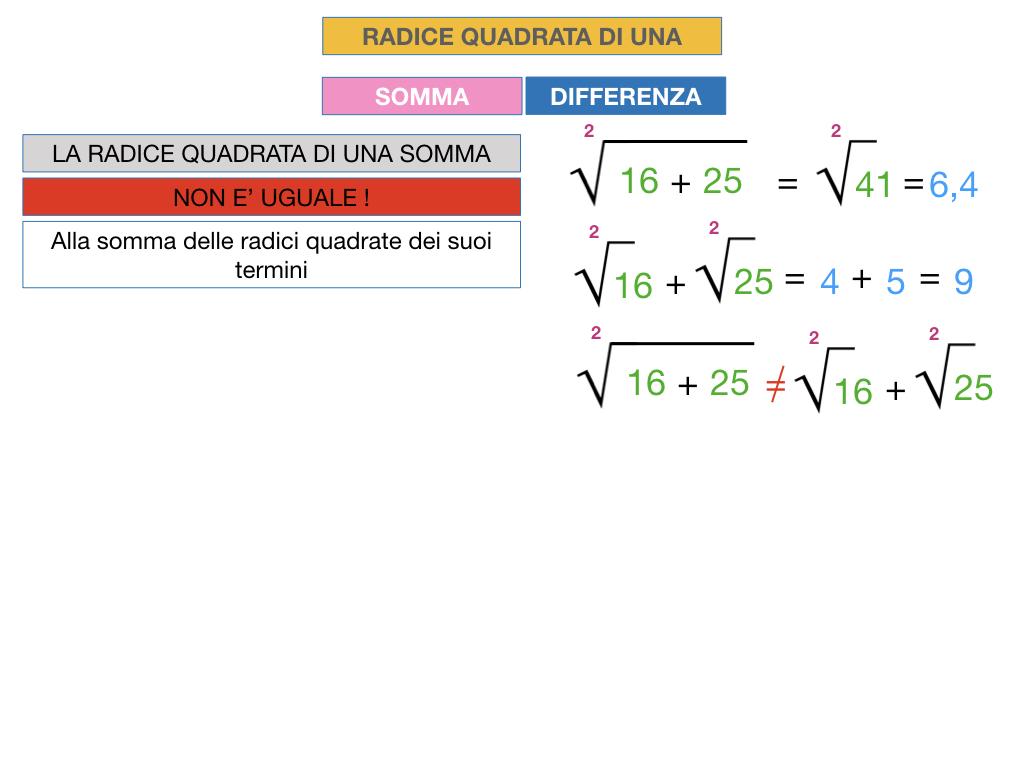 12.PROPRIETA' DELLE RADICI QUADRATE_SIMULAZIONE.051