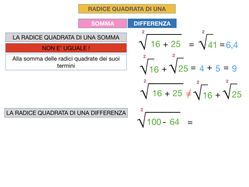 12.PROPRIETA' DELLE RADICI QUADRATE_SIMULAZIONE.052