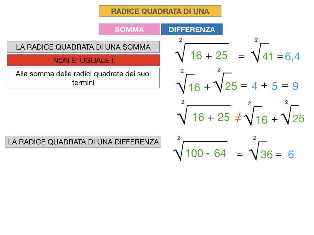 12.PROPRIETA' DELLE RADICI QUADRATE_SIMULAZIONE.054