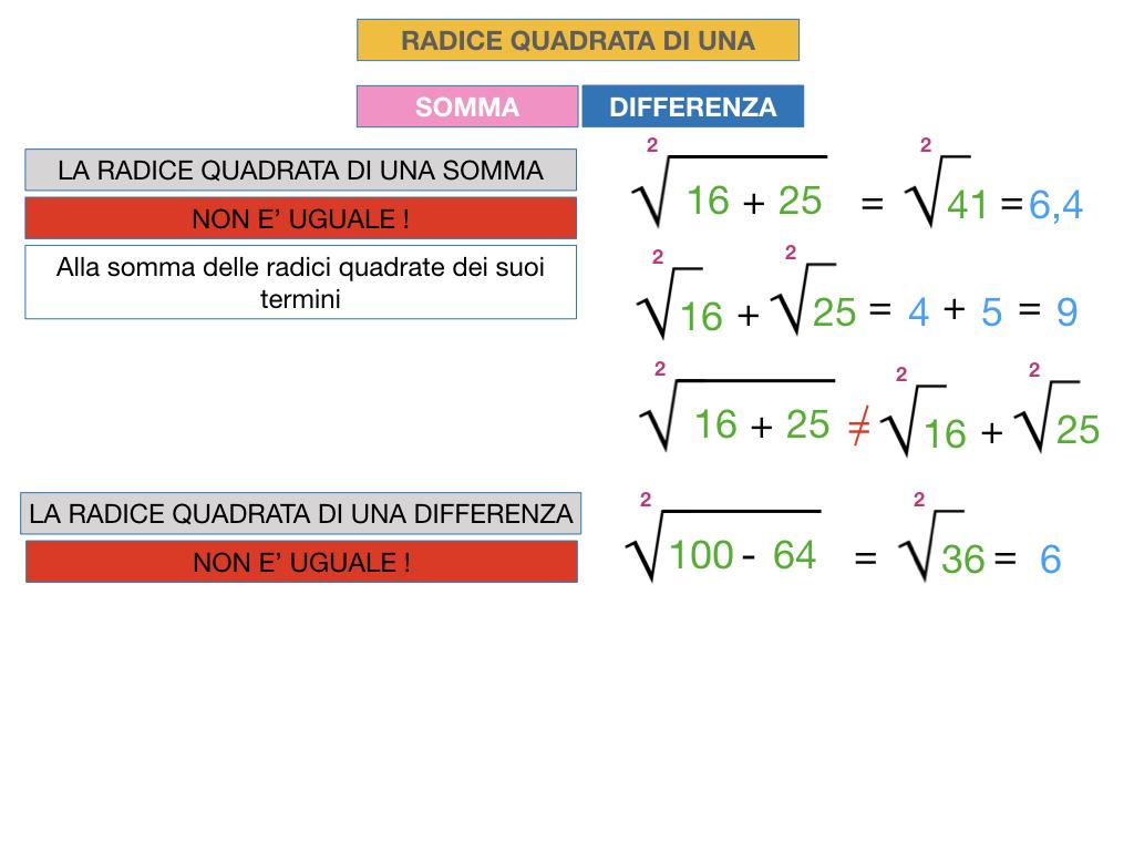 12.PROPRIETA' DELLE RADICI QUADRATE_SIMULAZIONE.055