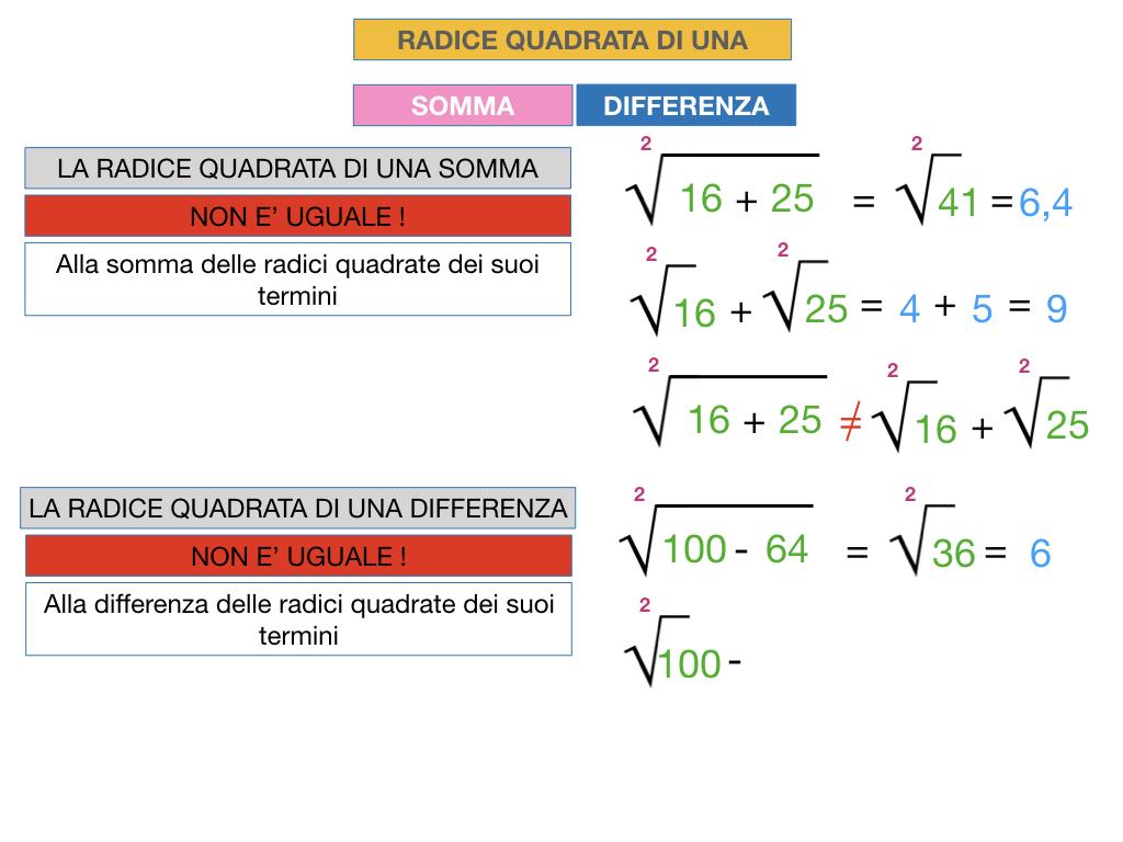 12.PROPRIETA' DELLE RADICI QUADRATE_SIMULAZIONE.057