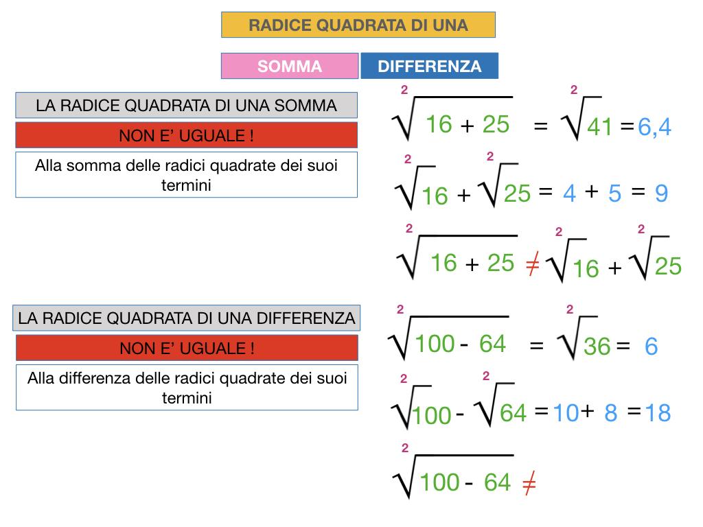 12.PROPRIETA' DELLE RADICI QUADRATE_SIMULAZIONE.061