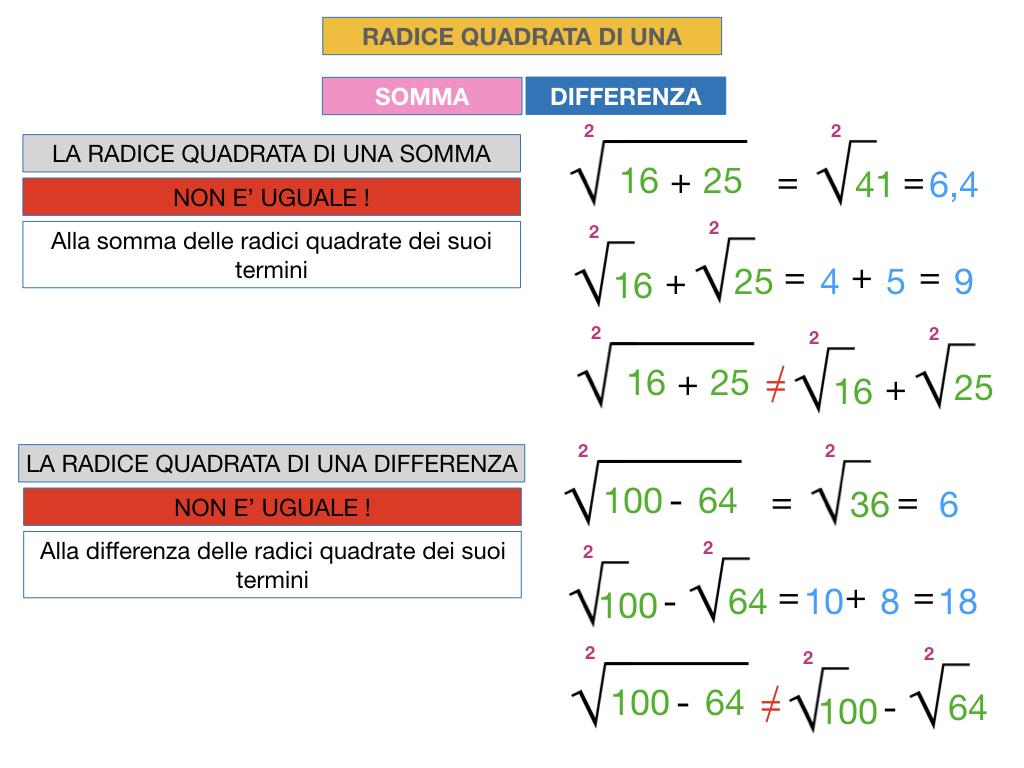 12.PROPRIETA' DELLE RADICI QUADRATE_SIMULAZIONE.062