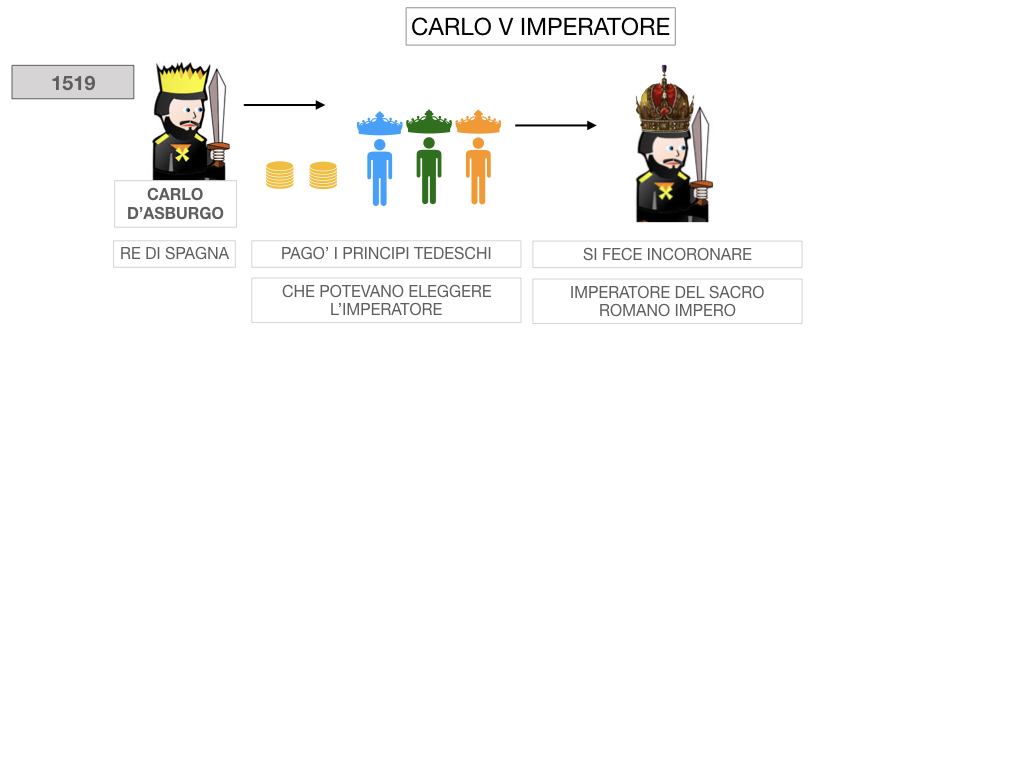 18. CARLO V E SACCO DI ROMA_SIMULAZIONE.036