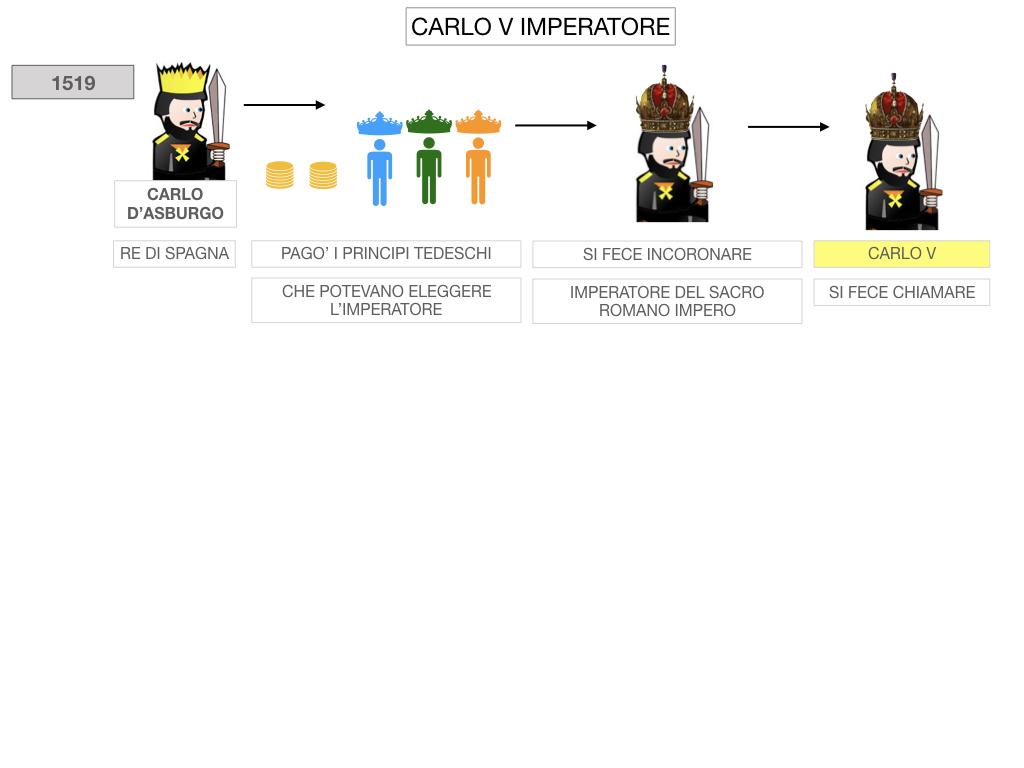 18. CARLO V E SACCO DI ROMA_SIMULAZIONE.038