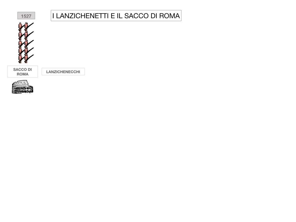 18. CARLO V E SACCO DI ROMA_SIMULAZIONE.099