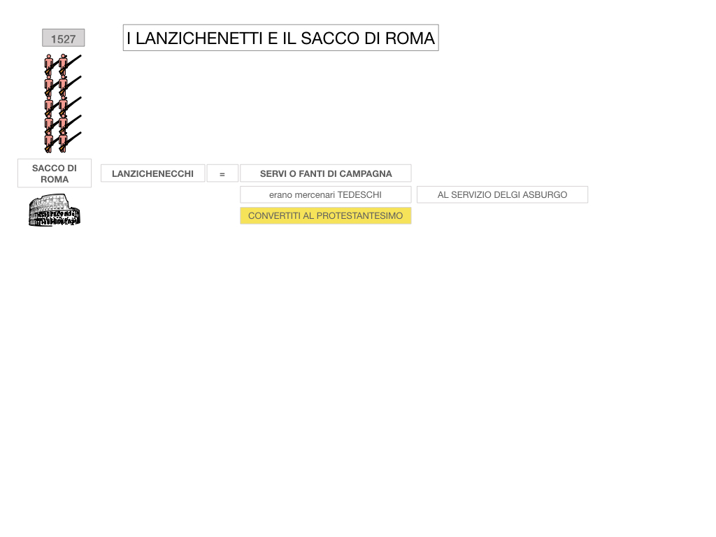 18. CARLO V E SACCO DI ROMA_SIMULAZIONE.103